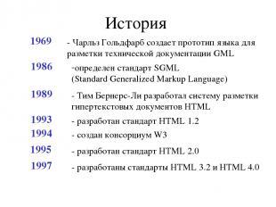 История 1969 - Чарльз Гольдфарб создает прототип языка для разметки технической