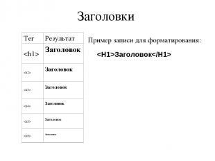 Заголовки Заголовок Пример записи для форматирования:
