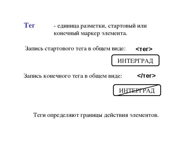 Тег - единица разметки, стартовый или конечный маркер элемента. Запись стартового тега в общем виде: ИНТЕРГРАД Запись конечного тега в общем виде: Теги определяют границы действия элементов.