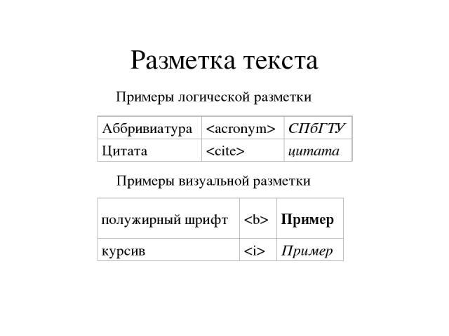 Разметка текста Примеры логической разметки Примеры визуальной разметки