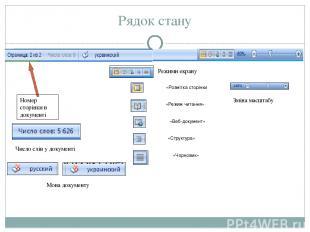 Рядок стану «Розмітка сторінки «Режим читання» «Веб-документ» «Структура» «Чорно