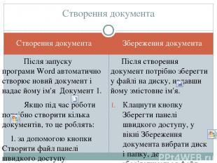 Створення документа Збереження документа Після запуску програми Word автоматично