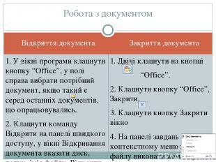 """Відкриття документа Закриття документа 1. У вікні програми клацнути кнопку """"Offi"""