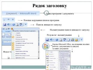 Рядок заголовку Назва програми і документа Кнопки керування вікном програми Пане