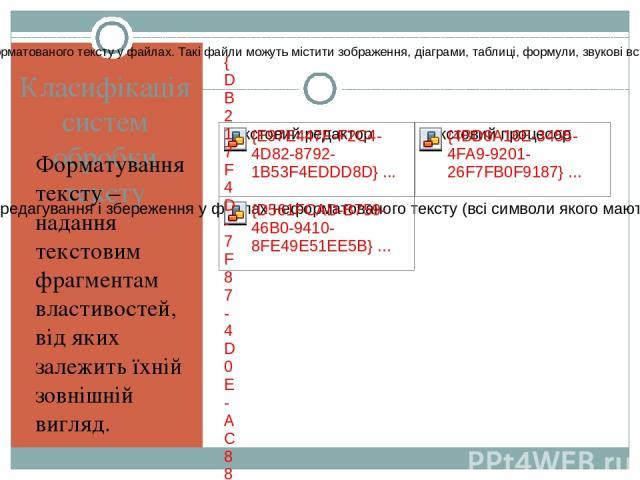Класифікація систем обробки тексту Форматування тексту – надання текстовим фрагментам властивостей, від яких залежить їхній зовнішній вигляд.