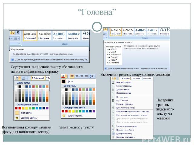"""""""Головна"""" Сортування виділеного тексту або числових даних в алфавітному порядку Включення режиму недрукованих символів Встановлення кольору заливки (фону для виділеного тексту) Зміна кольору тексту Настройка границь виділеного тексту чи комірки"""