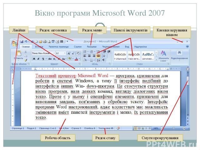 Вікно програми Microsoft Word 2007 Рядок заголовка Лінійки Рядок меню Панелі інструментів Кнопки керування вікном Смуги прокручування Рядок стану Робоча область