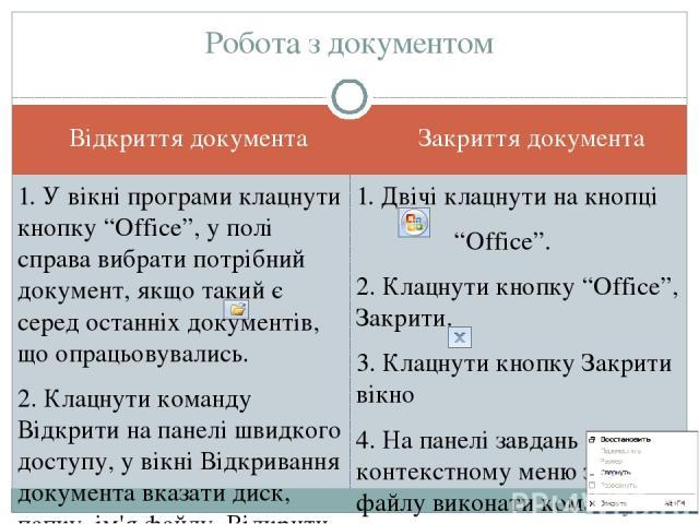 """Відкриття документа Закриття документа 1. У вікні програми клацнути кнопку """"Office"""", у полі справа вибрати потрібний документ, якщо такий є серед останніх документів, що опрацьовувались. 2. Клацнути команду Відкрити на панелі швидкого доступу, у вік…"""