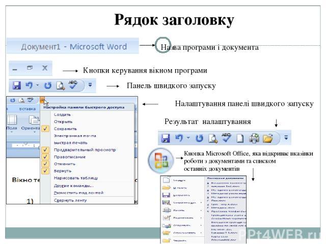 Рядок заголовку Назва програми і документа Кнопки керування вікном програми Панель швидкого запуску Налаштування панелі швидкого запуску Результат налаштування Кнопка Microsoft Office, яка відкриває вказівки роботи з документами та списком останніх …