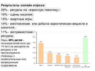 Результаты онлайн опроса: 39% - ресурсы на «взрослую тематику»; 19% - сцены наси