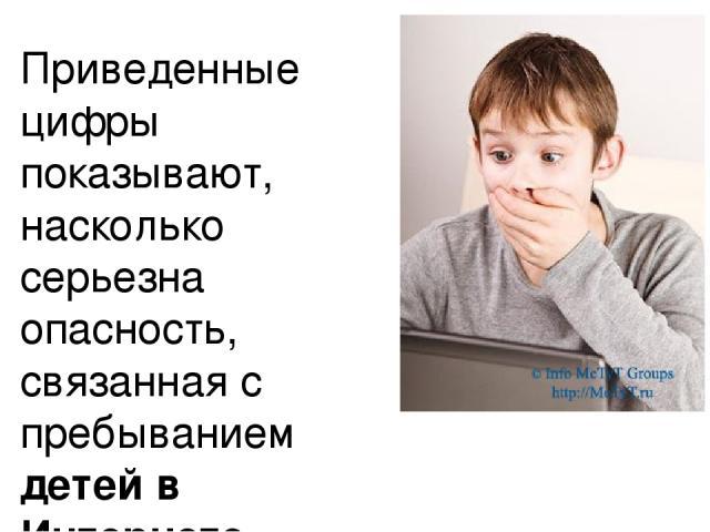 Приведенные цифры показывают, насколько серьезна опасность, связанная с пребыванием детей в Интернете