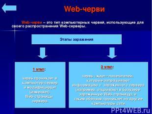 Web-черви – это тип компьютерных червей, использующие для своего распространения