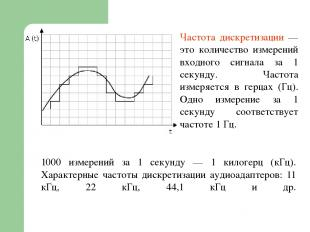 1000 измерений за 1 секунду — 1 килогерц (кГц). Характерные частоты дискретизаци