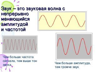 Звук – это звуковая волна с непрерывно меняющийся амплитудой и частотой Чем боль