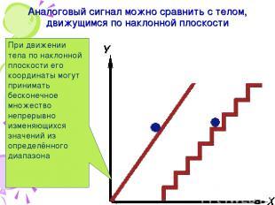 При движении тела по наклонной плоскости его координаты могут принимать бесконеч