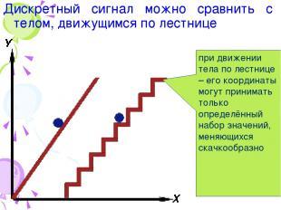 Дискретный сигнал можно сравнить с телом, движущимся по лестнице при движении те
