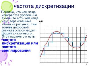 Понятно, что чем чаще измеряется уровень на входе (то есть чем чаще идут вертика