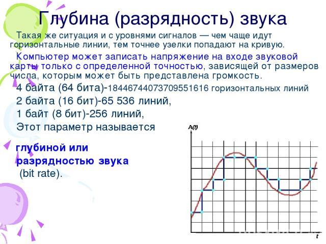 Такая же ситуация и с уровнями сигналов — чем чаще идут горизонтальные линии, тем точнее узелки попадают на кривую. Компьютер может записать напряжение на входе звуковой карты только с определенной точностью, зависящей от размеров числа, которым мож…