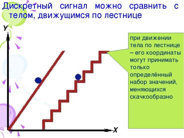Дискретный сигнал можно сравнить с телом, движущимся по лестнице при движении тела по лестнице – его координаты могут принимать только определённый набор значений, меняющихся скачкообразно