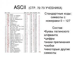 ASCII (СТР. 72-73 УЧЕБНИКА) Стандартные коды: символы с номерами 0 – 127 Состав: