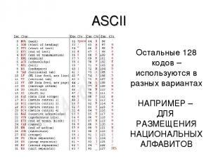 ASCII Остальные 128 кодов – используются в разных вариантах НАПРИМЕР – ДЛЯ РАЗМЕ