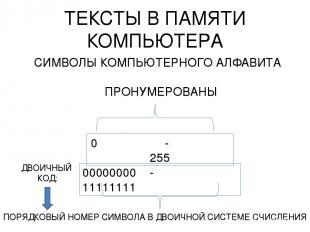 ТЕКСТЫ В ПАМЯТИ КОМПЬЮТЕРА СИМВОЛЫ КОМПЬЮТЕРНОГО АЛФАВИТА ПРОНУМЕРОВАНЫ 0 - 255