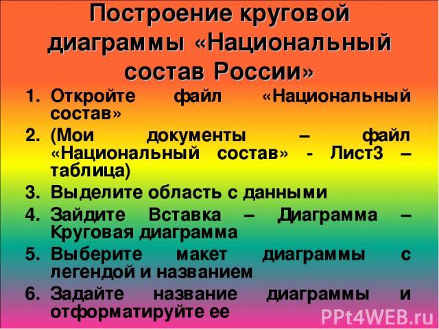 Построение круговой диаграммы «Национальный состав России» Откройте файл «Национальный состав» (Мои документы – файл «Национальный состав» - Лист3 – таблица) Выделите область с данными Зайдите Вставка – Диаграмма – Круговая диаграмма Выберите макет …