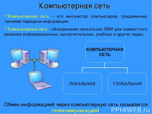 Компьютерная сеть – это множество компьютеров, соединенных линиями передачи информации. Компьютерная сеть - объединение нескольких ЭВМ для совместного решения информационных, вычислительных, учебных и других задач. Обмен информацией через компьютерн…