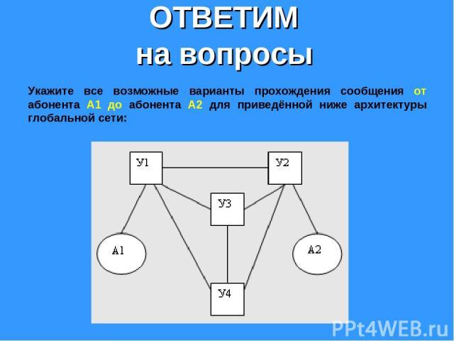 ОТВЕТИМ на вопросы Укажите все возможные варианты прохождения сообщения от абонента A1 до абонента A2 для приведённой ниже архитектуры глобальной сети: