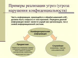 Примеры реализации угроз (угроза нарушения конфиденциальности) Предметная Предме