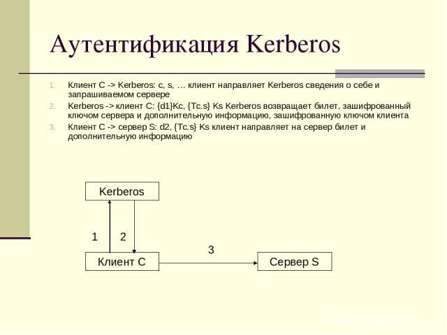 Аутентификация Kerberos Клиент C -> Kerberos: c, s, … клиент направляет Kerberos сведения о себе и запрашиваемом сервере Kerberos -> клиент С: {d1}Kc, {Tc.s} Ks Kerberos возвращает билет, зашифрованный ключом сервера и дополнительную информацию, заш…
