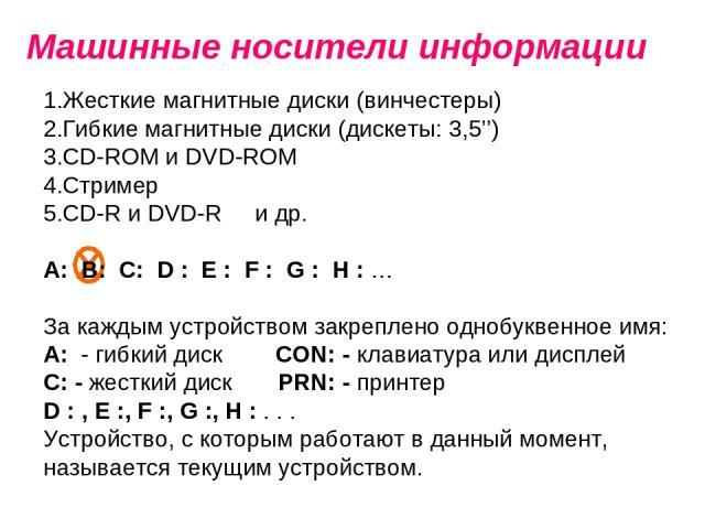Машинные носители информации Жесткие магнитные диски (винчестеры) Гибкие магнитные диски (дискеты: 3,5'') СD-ROM и DVD-ROM Стример CD-R и DVD-R и др. А: В: С: D : E : F : G : H : … За каждым устройством закреплено однобуквенное имя: А: - гибкий диск…