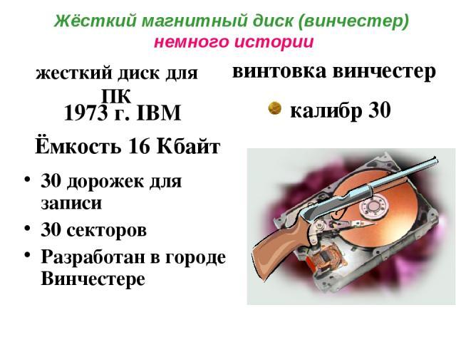 Жёсткий магнитный диск (винчестер) немного истории 30 дорожек для записи 30 секторов Разработан в городе Винчестере жесткий диск для ПК винтовка винчестер калибр 30 1973 г. IBM Ёмкость 16 Кбайт