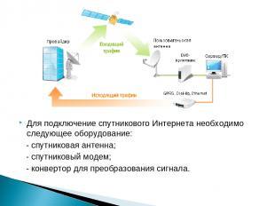 Для подключение спутникового Интернета необходимо следующее оборудование: - спут