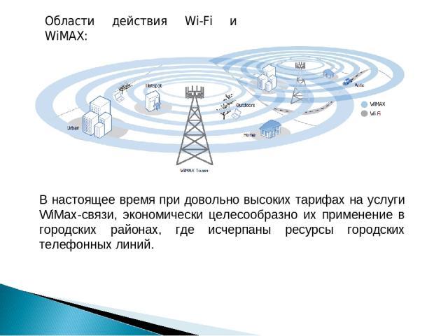 Области действия Wi-Fi и WiMAX: В настоящее время при довольно высоких тарифах на услуги WiMax-связи, экономически целесообразно их применение в городских районах, где исчерпаны ресурсы городских телефонных линий.