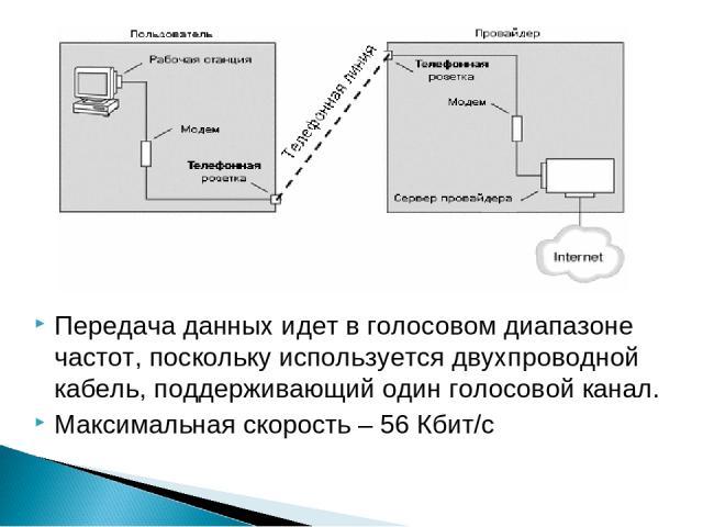 Передача данных идет в голосовом диапазоне частот, поскольку используется двухпроводной кабель, поддерживающий один голосовой канал. Максимальная скорость – 56 Кбит/с