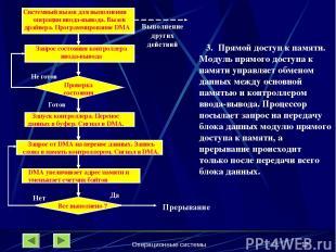 Операционные системы * Запрос состояния контроллера ввода-вывода Проверка состоя
