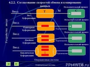 Операционные системы * 4.2.2. Согласование скоростей обмена и кэширование данных
