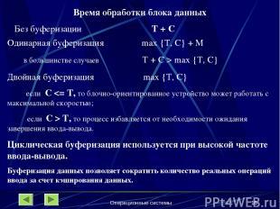 Операционные системы * Время обработки блока данных Без буферизации T + C Одинар