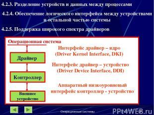 Операционные системы * 4.2.3. Разделение устройств и данных между процессами 4.2
