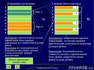 Операционные системы * 123456789 Файл А Файл B 123456789 3 6 8 Достоинства: высо