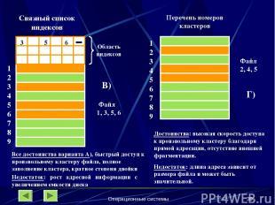 Операционные системы * 123456789 3 5 6 Область индексов Связный список индексов