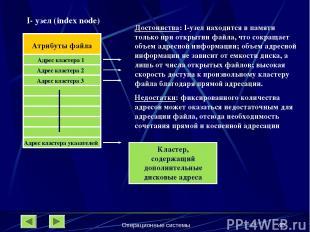 Операционные системы * Атрибуты файла Адрес кластера 1 Адрес кластера 2 Адрес кл