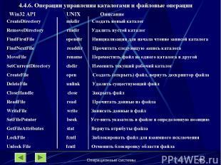 Операционные системы * 4.4.6. Операции управления каталогами и файловые операции