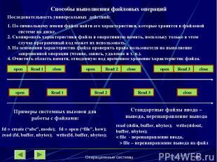 Операционные системы * Способы выполнения файловых операций Последовательность у