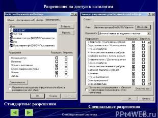 Операционные системы * Разрешения на доступ к каталогам Стандартные разрешения С