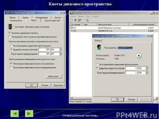 Операционные системы * Квоты дискового пространства Операционные системы