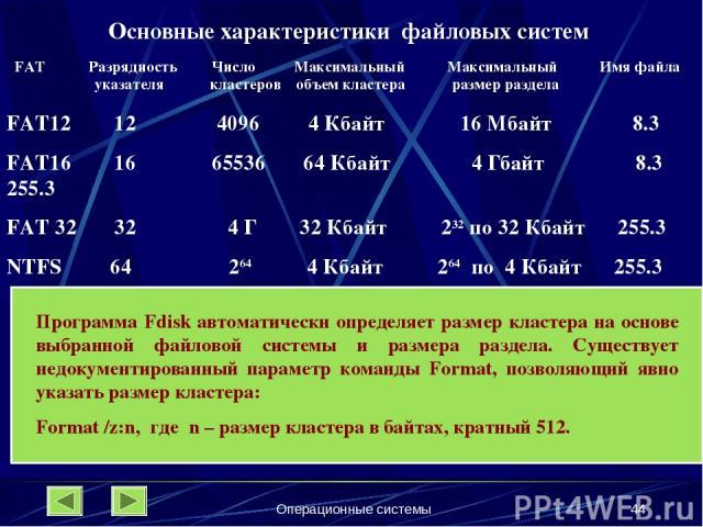 Операционные системы * Основные характеристики файловых систем FAT Разрядность Число Максимальный Максимальный Имя файла указателя кластеров объем кластера размер раздела FAT12 12 4096 4 Кбайт 16 Мбайт 8.3 FAT16 16 65536 64 Кбайт 4 Гбайт 8.3 255.3 F…