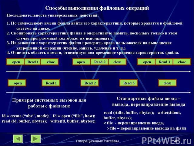 Операционные системы * Способы выполнения файловых операций Последовательность универсальных действий: 1. По символьному имени файла найти его характеристики, которые хранятся в файловой системе на диске. 2. Скопировать характеристики файла в операт…