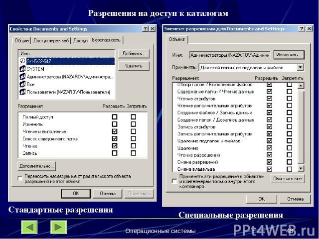 Операционные системы * Разрешения на доступ к каталогам Стандартные разрешения Специальные разрешения Операционные системы
